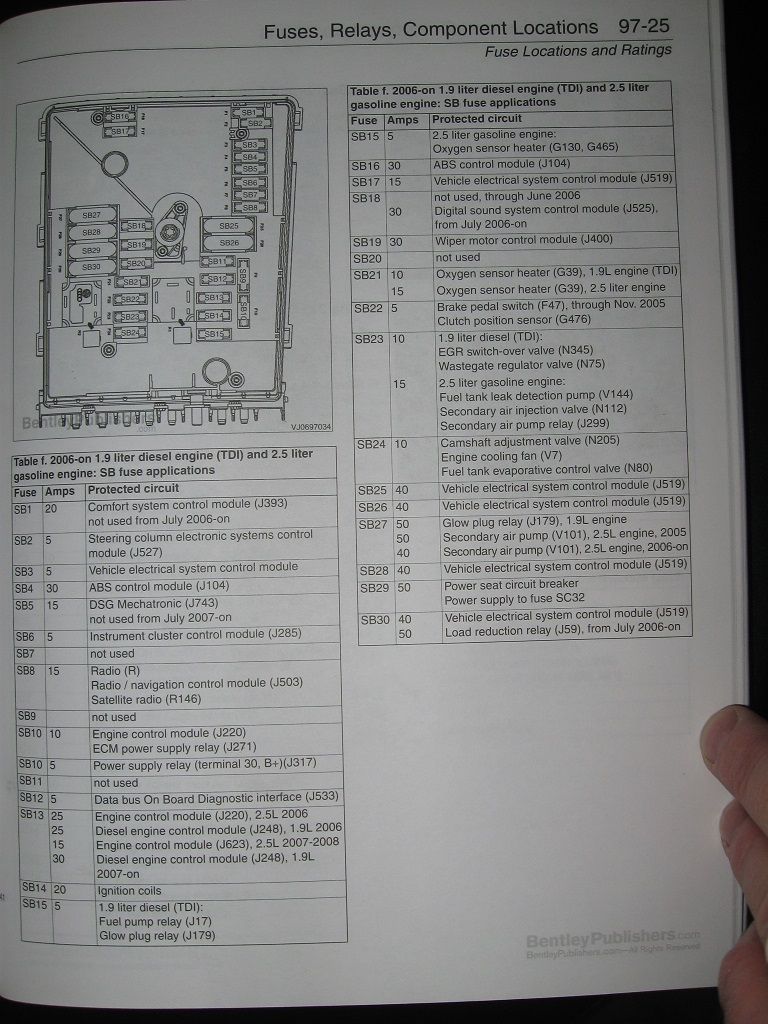 2006 Audi A3 Fuse Box Diagram Under Hood Wiring Library A4 The Engine Compartment Locations You Listed Were Wrong For My Year And Model So